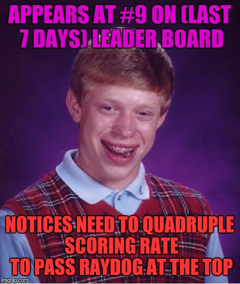 Thank you to isayisay for noticing and congranulating (shutt upp spelczech eyem tryying too bee funE) me. :D | APPEARS AT #9 ON (LAST 7 DAYS) LEADER BOARD NOTICES NEED TO QUADRUPLE SCORING RATE TO PASS RAYDOG AT THE TOP | image tagged in memes,bad luck brian,imgflip,thememingoflife,leaderboard,funny | made w/ Imgflip meme maker