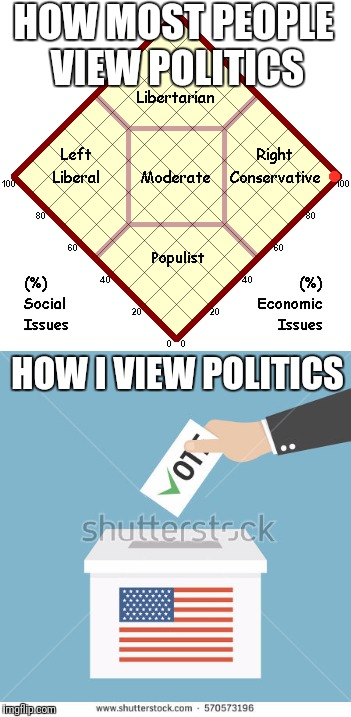 Would've been perfect without the watermark, but still | HOW MOST PEOPLE VIEW POLITICS HOW I VIEW POLITICS | image tagged in memes,politics,voting | made w/ Imgflip meme maker