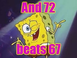 And 72 beats 67 | made w/ Imgflip meme maker