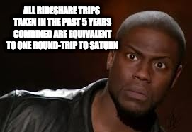 Kevin Hart Meme |  ALL RIDESHARE TRIPS TAKEN IN THE PAST 5 YEARS COMBINED ARE EQUIVALENT TO ONE ROUND-TRIP TO SATURN | image tagged in memes,kevin hart the hell | made w/ Imgflip meme maker