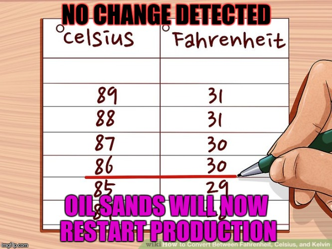 NO CHANGE DETECTED OIL SANDS WILL NOW RESTART PRODUCTION | made w/ Imgflip meme maker