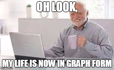 OH LOOK, MY LIFE IS NOW IN GRAPH FORM | made w/ Imgflip meme maker