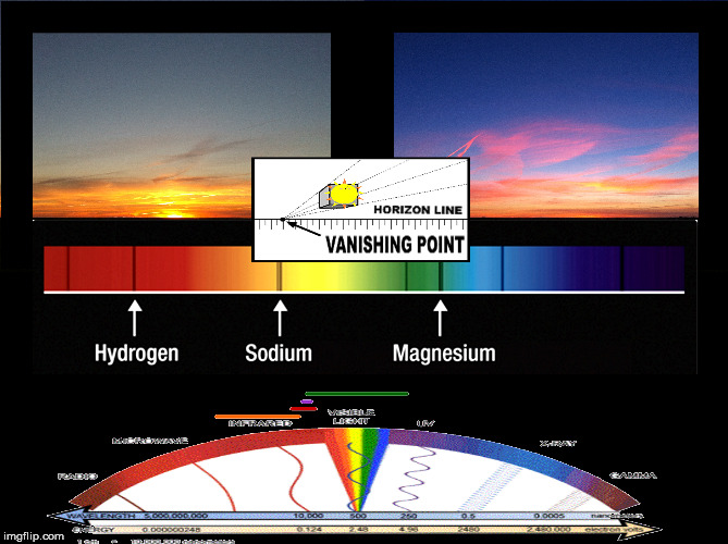Light of Sun Luminary | image tagged in theory,thought,sun,flat earth | made w/ Imgflip meme maker