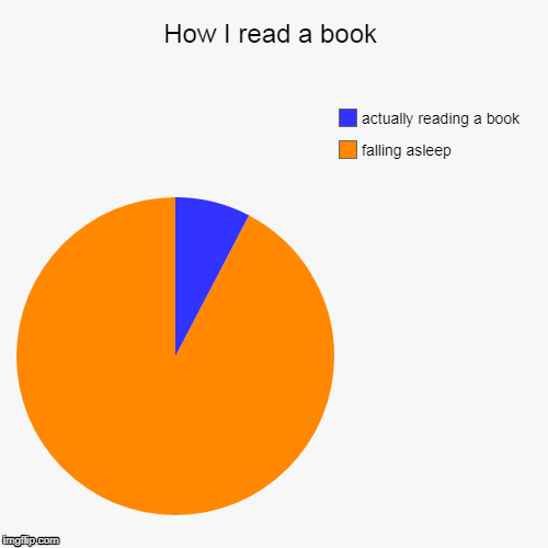 How I read a book | How I read a book | falling asleep, actually reading a book | image tagged in funny,pie charts,books,reading | made w/ Imgflip chart maker