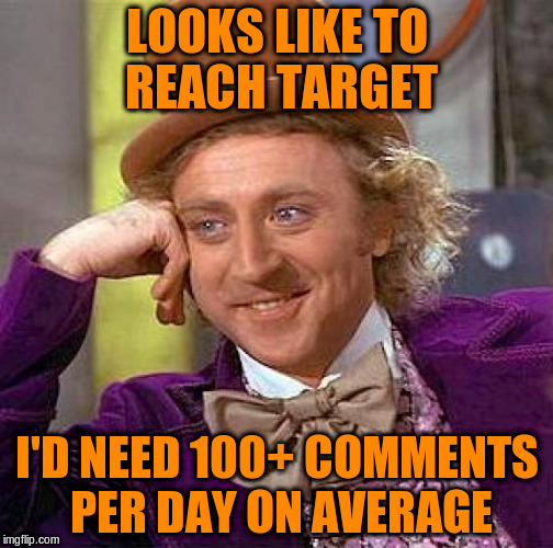 Creepy Condescending Wonka Meme | LOOKS LIKE TO REACH TARGET I'D NEED 100+ COMMENTS PER DAY ON AVERAGE | image tagged in memes,creepy condescending wonka | made w/ Imgflip meme maker