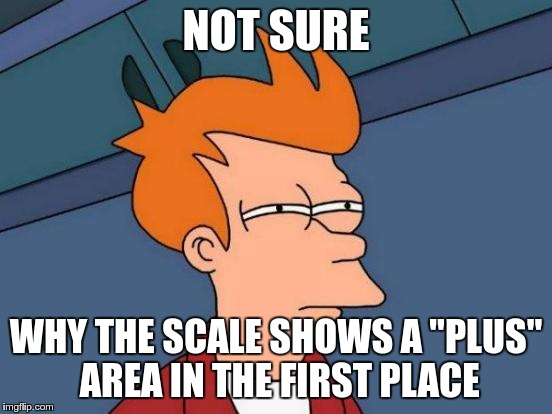 "Futurama Fry Meme | NOT SURE WHY THE SCALE SHOWS A ""PLUS"" AREA IN THE FIRST PLACE 
