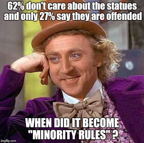 """The squeaky wheel gets the oil"" Government  