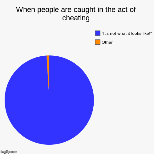 "When people are caught in the act of cheating | Other, ""It's not what it looks like!"" 