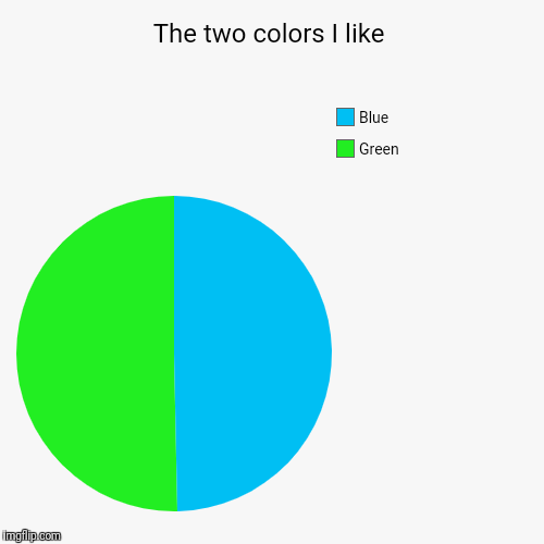 The two colors I like | Green, Blue | image tagged in funny,pie charts | made w/ Imgflip pie chart maker