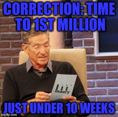 Maury Lie Detector Meme | CORRECTION: TIME TO 1ST MILLION JUST UNDER 10 WEEKS | image tagged in memes,maury lie detector | made w/ Imgflip meme maker