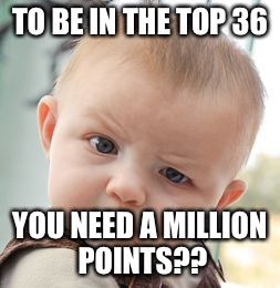 A lot has changed in the last three years | TO BE IN THE TOP 36 YOU NEED A MILLION POINTS?? | image tagged in memes,skeptical baby | made w/ Imgflip meme maker