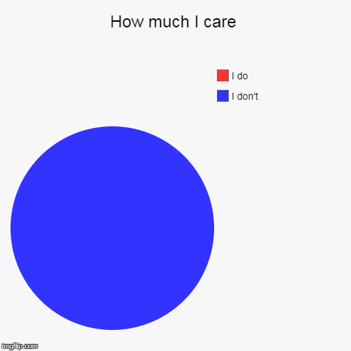 How much I care | I don't, I do | image tagged in funny,pie charts | made w/ Imgflip pie chart maker