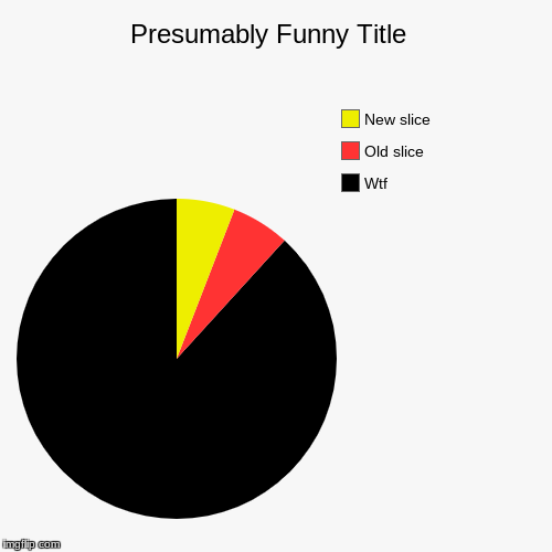 Presumably Funny Title | Presumably Funny Title  | Wtf, Old slice, New slice | image tagged in funny,pie charts,wtf | made w/ Imgflip pie chart maker