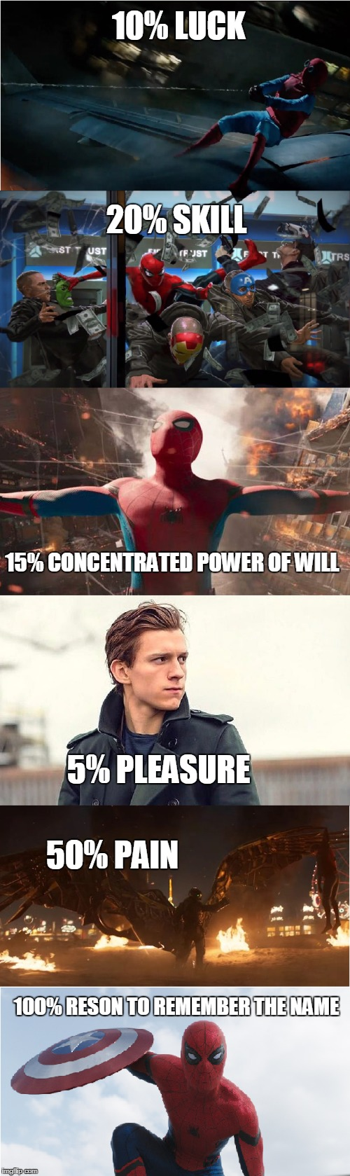 remenber the name | 10% LUCK 100% RESON TO REMEMBER THE NAME 20% SKILL 15% CONCENTRATED POWER OF WILL 5% PLEASURE 50% PAIN | image tagged in spiderman | made w/ Imgflip meme maker