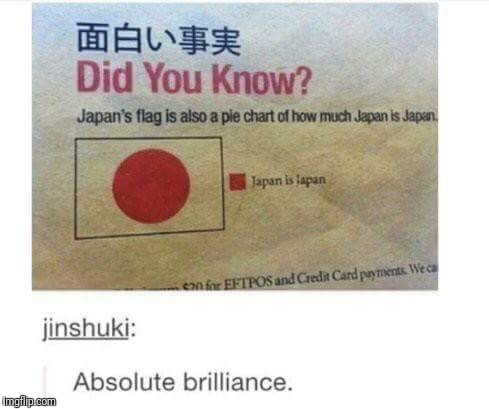 Mmmmmmm pie | image tagged in flags,pie charts,red,white flag,japan | made w/ Imgflip meme maker