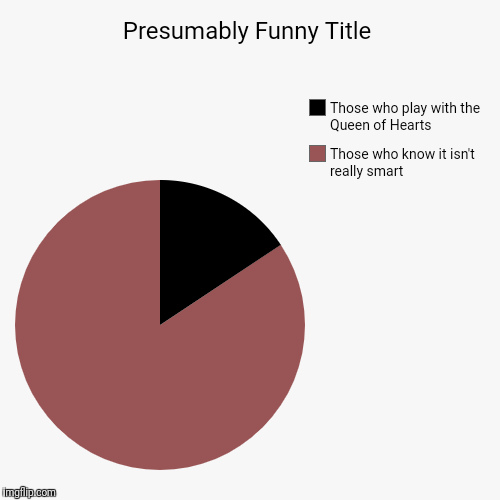 Those who know it isn't really smart , Those who play with the Queen of Hearts | image tagged in funny,pie charts | made w/ Imgflip pie chart maker