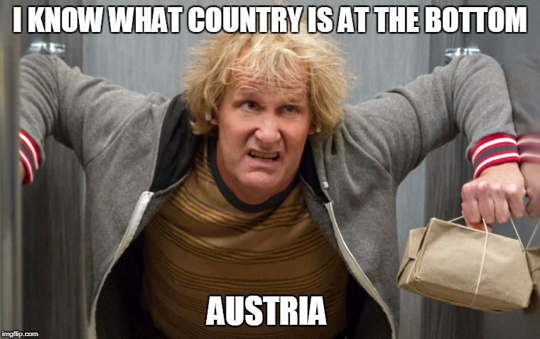 Dumb And dumber: I know what is at the bottom of the world! | I KNOW WHAT COUNTRY IS AT THE BOTTOM AUSTRIA | image tagged in dumb and dumber,austria,vs,australia,earth | made w/ Imgflip meme maker