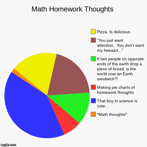 homework schedule maker