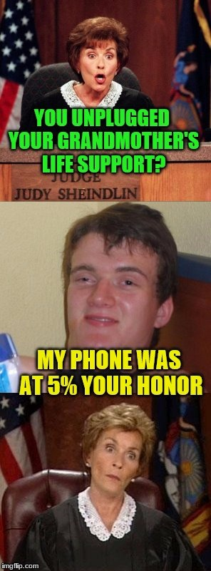 image tagged in 10 guy judge | made w/ Imgflip meme maker