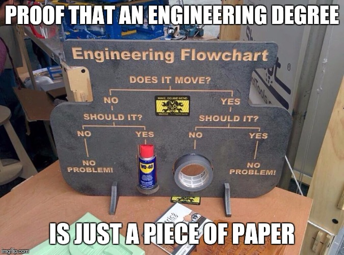 Engineering made simple | PROOF THAT AN ENGINEERING DEGREE IS JUST A PIECE OF PAPER | image tagged in flow chart,engineering | made w/ Imgflip meme maker