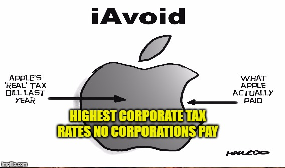 Plutocracy Loopholes | HIGHEST CORPORATE TAX RATES NO CORPORATIONS PAY | image tagged in corporate tax rates,loopholes | made w/ Imgflip meme maker