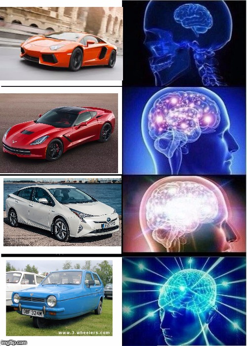 Expanding Brain Meme | image tagged in expanding brain | made w/ Imgflip meme maker