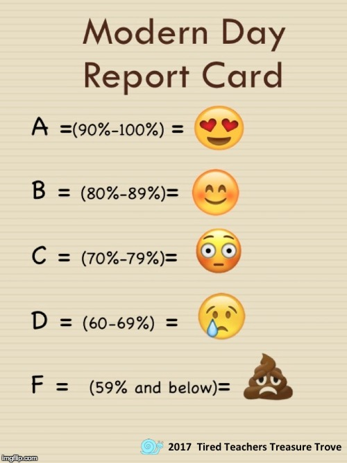 Modern Day Report Card | image tagged in teachers,teaching,report card,education,emoji | made w/ Imgflip meme maker