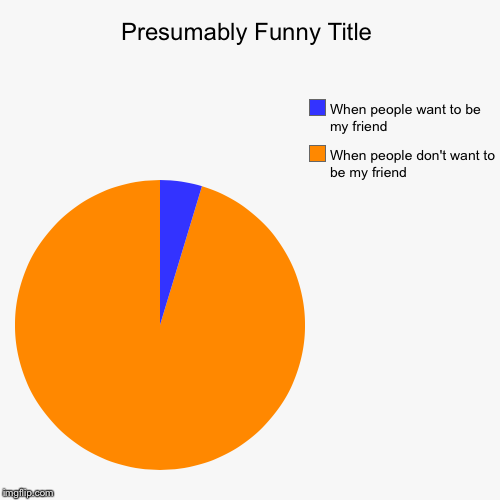When people don't want to be my friend, When people want to be my friend | image tagged in funny,pie charts | made w/ Imgflip pie chart maker