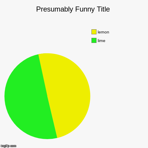 lime, lemon | image tagged in funny,pie charts | made w/ Imgflip pie chart maker