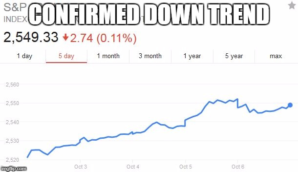 CONFIRMED DOWN TREND | image tagged in sp up | made w/ Imgflip meme maker