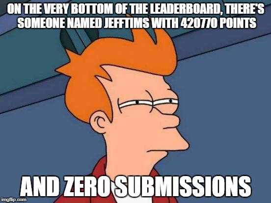 quite suspicious | ON THE VERY BOTTOM OF THE LEADERBOARD, THERE'S SOMEONE NAMED JEFFTIMS WITH 420770 POINTS AND ZERO SUBMISSIONS | image tagged in futurama fry,memes,jefftims,imgflip is broken,imgflip users | made w/ Imgflip meme maker