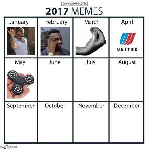 Can someone update this please? | image tagged in memes,2017 | made w/ Imgflip meme maker