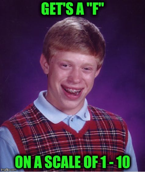 "Bad Luck Brian Meme | GET'S A ""F"" ON A SCALE OF 1 - 10 