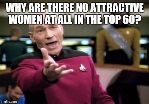 Picard Wtf Meme | WHY ARE THERE NO ATTRACTIVE WOMEN AT ALL IN THE TOP 60? | image tagged in memes,picard wtf | made w/ Imgflip meme maker