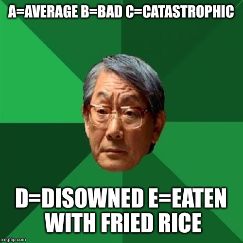 High Expectations Asian Father Meme | A=AVERAGE B=BAD C=CATASTROPHIC D=DISOWNED E=EATEN WITH FRIED RICE | image tagged in memes,high expectations asian father | made w/ Imgflip meme maker