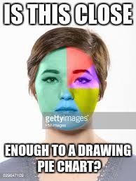 face | IS THIS CLOSE ENOUGH TO A DRAWING PIE CHART? | image tagged in pie,chart | made w/ Imgflip meme maker