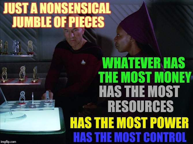 JUST A NONSENSICAL JUMBLE OF PIECES HAS THE MOST CONTROL WHATEVER HAS THE MOST MONEY HAS THE MOST POWER HAS THE MOST RESOURCES | made w/ Imgflip meme maker