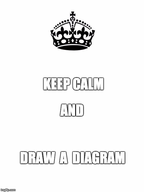 Keep Calm And Carry On White | KEEP CALM DRAW  A  DIAGRAM AND | image tagged in keep calm and carry on white | made w/ Imgflip meme maker