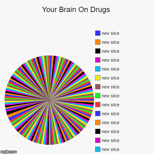 Your Brain On Drugs | | image tagged in funny,pie charts | made w/ Imgflip pie chart maker