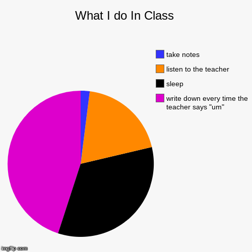 "What I do In Class | write down every time the teacher says ""um"", sleep, listen to the teacher, take notes 