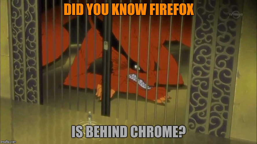 DID YOU KNOW FIREFOX IS BEHIND CHROME? | made w/ Imgflip meme maker
