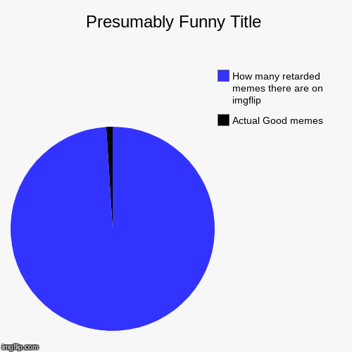 Actual Good memes, How many retarded memes there are on imgflip | image tagged in funny,pie charts | made w/ Imgflip pie chart maker