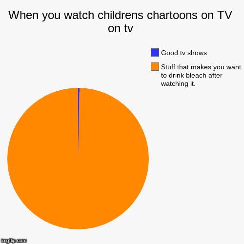 When you watch childrens chartoons on TV on tv | Stuff that makes you want to drink bleach after watching it., Good tv shows | image tagged in funny,pie charts | made w/ Imgflip pie chart maker