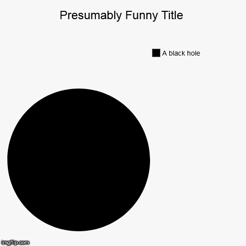A black hole | image tagged in funny,pie charts | made w/ Imgflip pie chart maker
