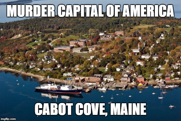 Murder Capital-Cabot Cove | MURDER CAPITAL OF AMERICA CABOT COVE, MAINE | image tagged in murder,cabot cove | made w/ Imgflip meme maker