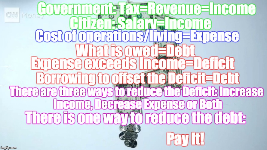 Economics | Government: Tax=Revenue=Income Citizen: Salary=Income Cost of operations/living=Expense What is owed=Debt Expense exceeds Income=Deficit Bor | image tagged in revenue,income,deficit,debt,taxes | made w/ Imgflip meme maker