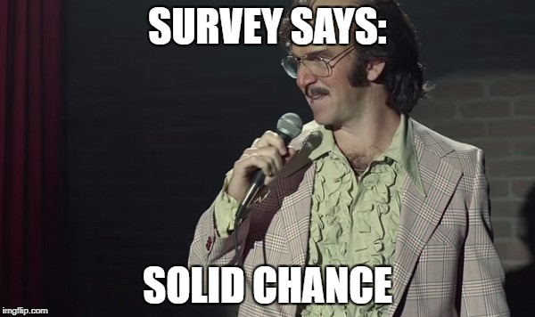 Survey Says Meme Image tagged in bad co...