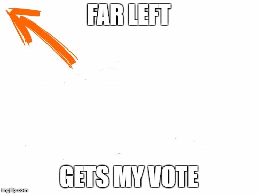 FAR LEFT GETS MY VOTE | made w/ Imgflip meme maker