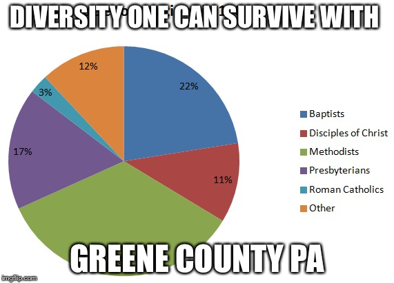Diversity | DIVERSITY ONE CAN SURVIVE WITH GREENE COUNTY PA | image tagged in diversity,christianity,love,jesus,america,country | made w/ Imgflip meme maker