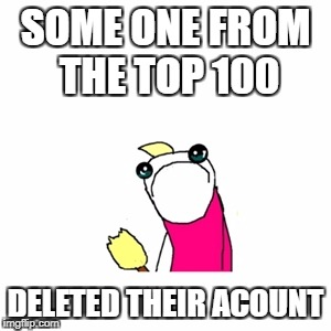 i dont know who got deleted but someone did and im gonna find it out (if you do tell me) | SOME ONE FROM THE TOP 100 DELETED THEIR ACOUNT | image tagged in memes,sad x all the y,top 100 | made w/ Imgflip meme maker